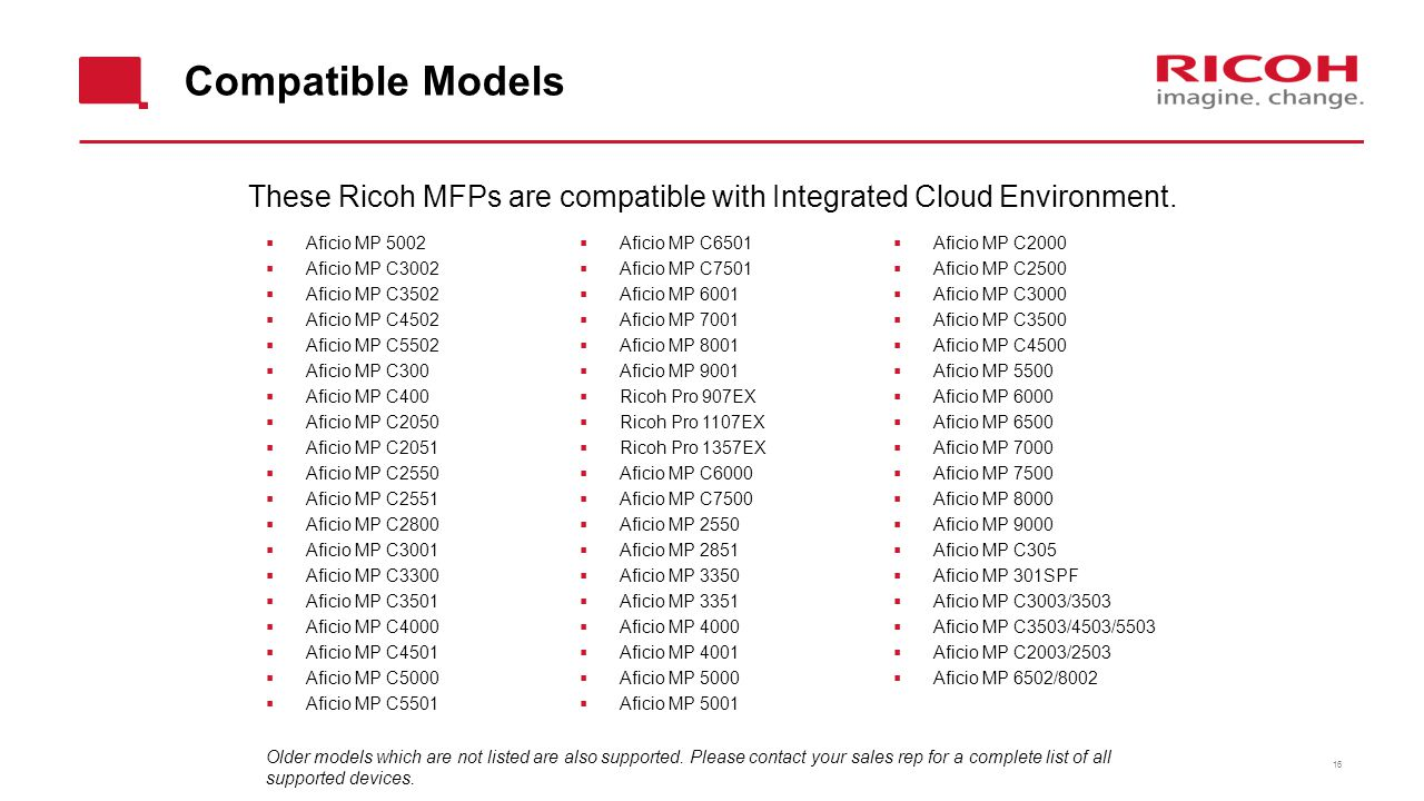 Compatible Models These Ricoh MFPs are compatible with Integrated Cloud Environment. Aficio MP 5002.