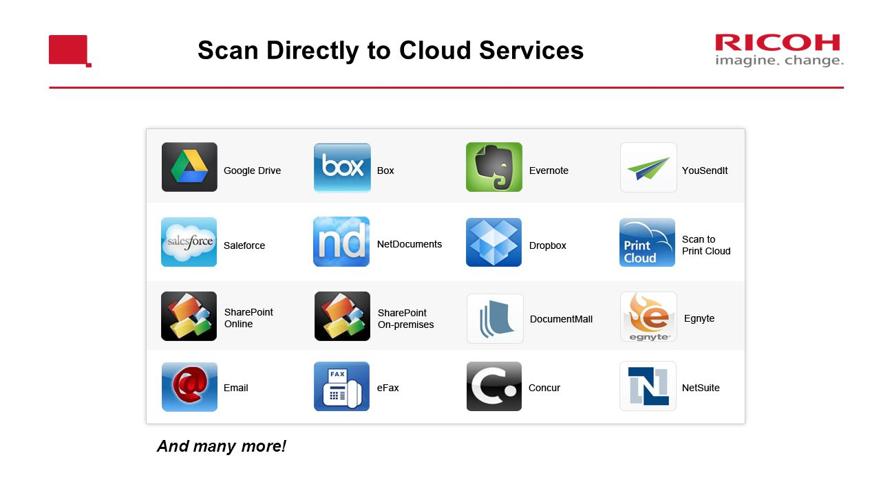 Scan Directly to Cloud Services