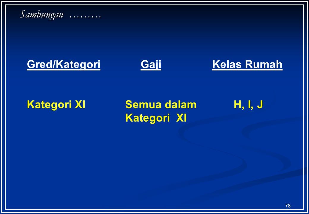 Sambungan ……… Gred/Kategori Gaji Kelas Rumah Kategori XI Semua dalam H, I, J Kategori XI