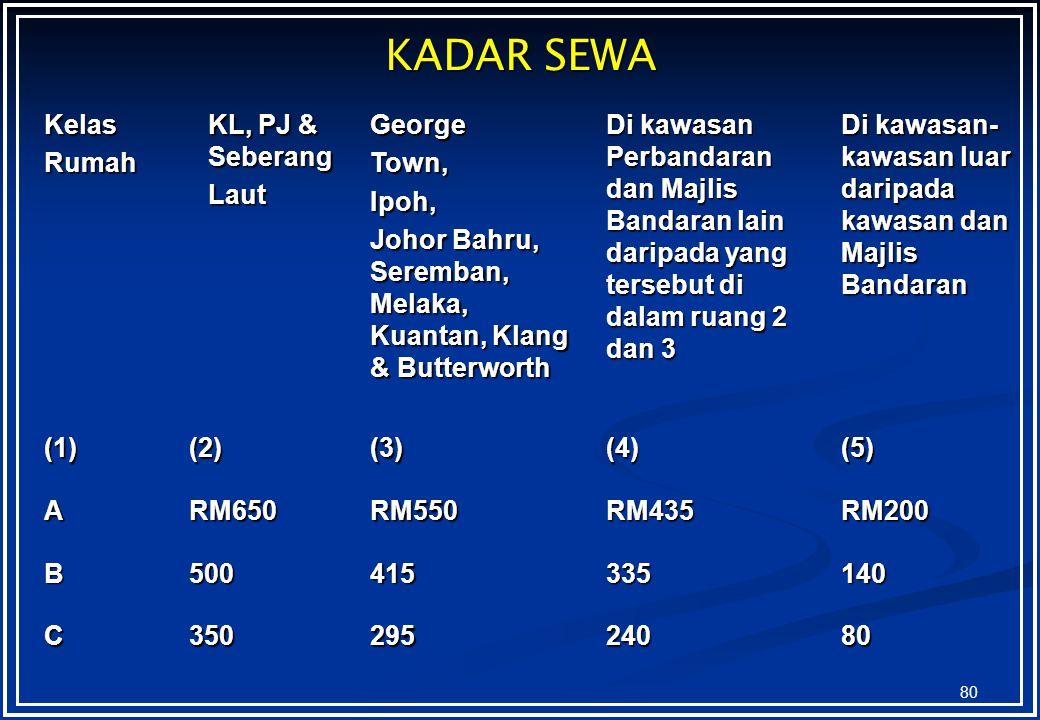 KADAR SEWA Kelas Rumah KL, PJ & Seberang Laut George Town, Ipoh,