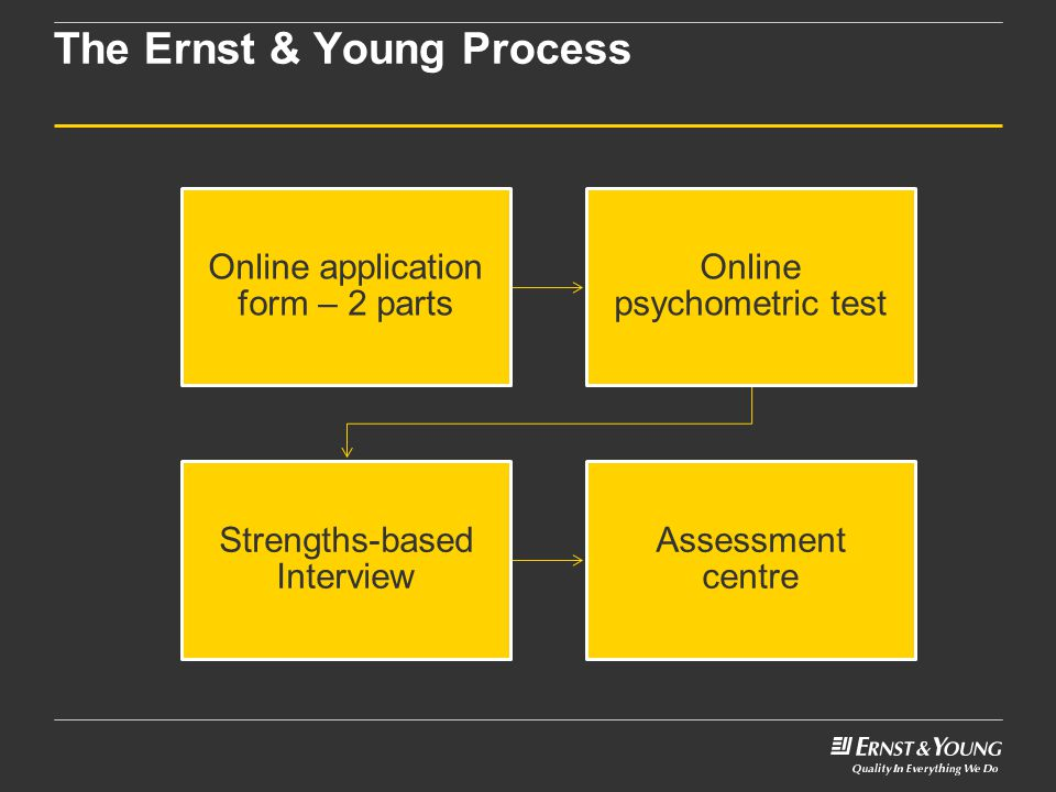 The Ernst & Young Process