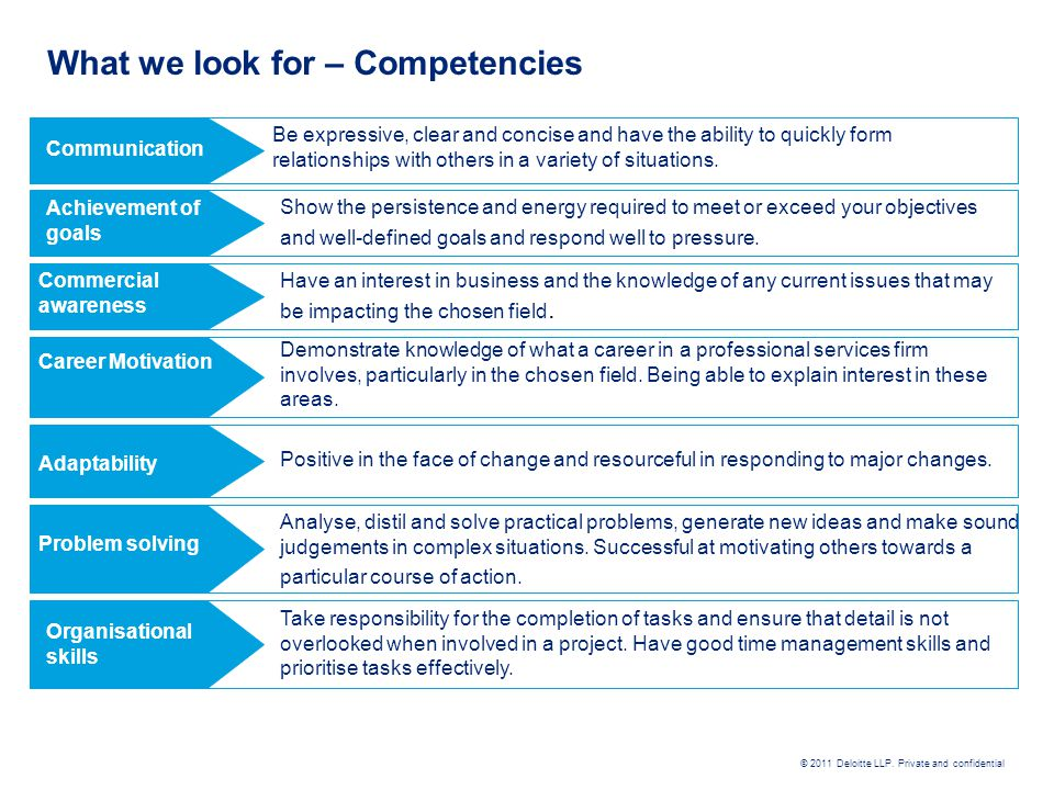 What we look for – Competencies