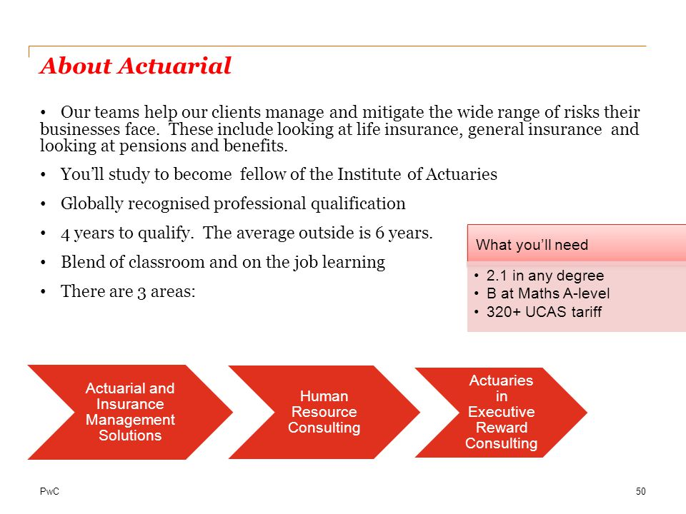 About Actuarial