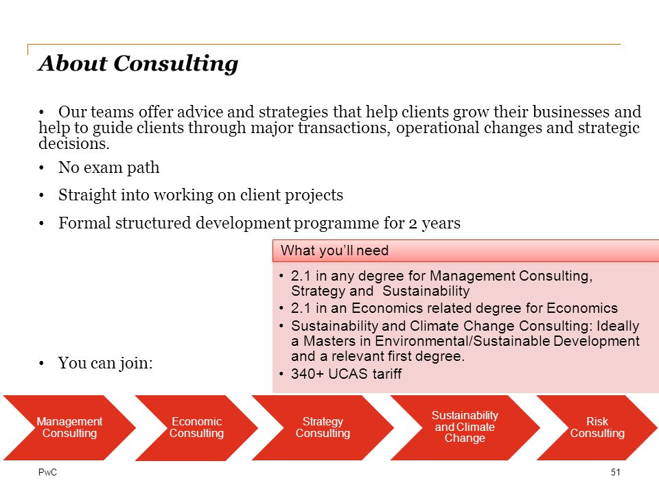 About Consulting