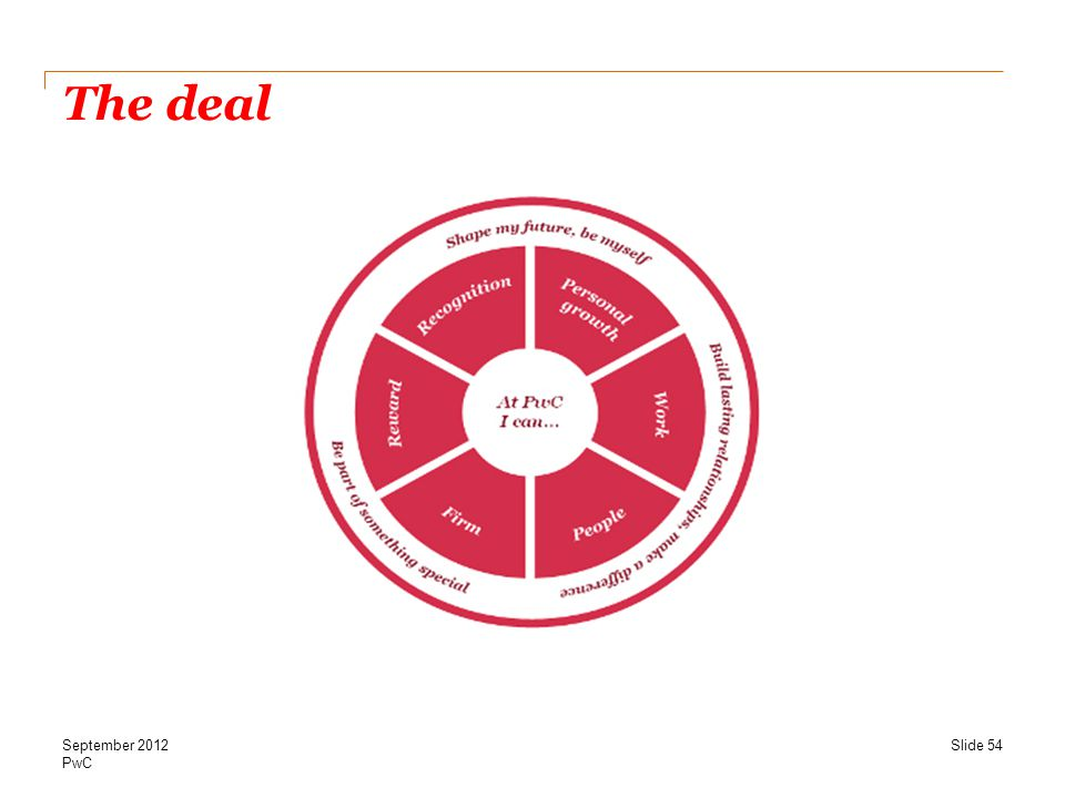 The deal Insert picture of the deal wheel September 2012