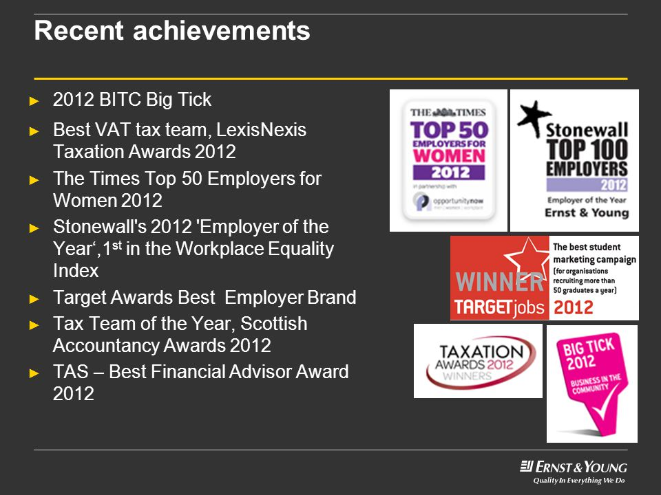 Recent achievements 2012 BITC Big Tick