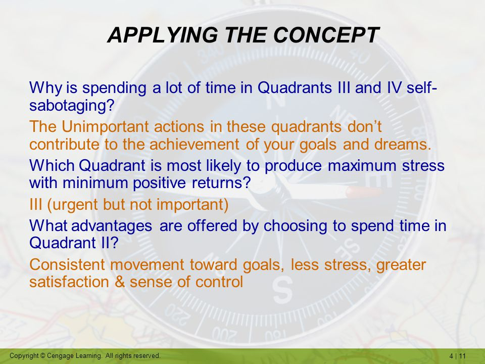 APPLYING THE CONCEPT Why is spending a lot of time in Quadrants III and IV self-sabotaging