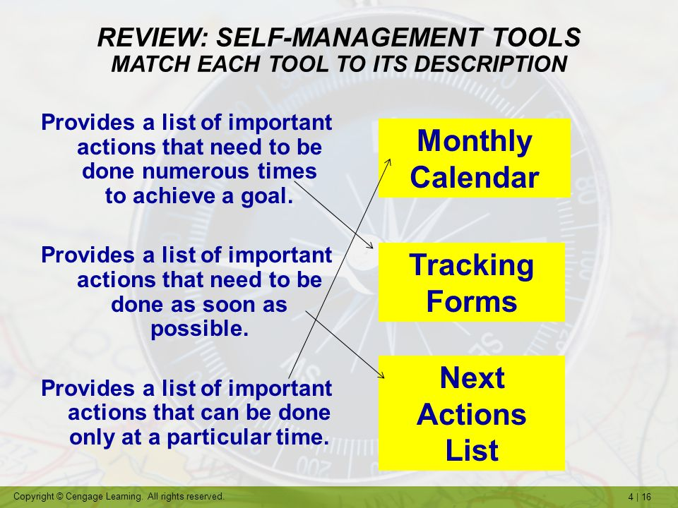 REVIEW: SELF-MANAGEMENT TOOLS MATCH EACH TOOL TO ITS DESCRIPTION