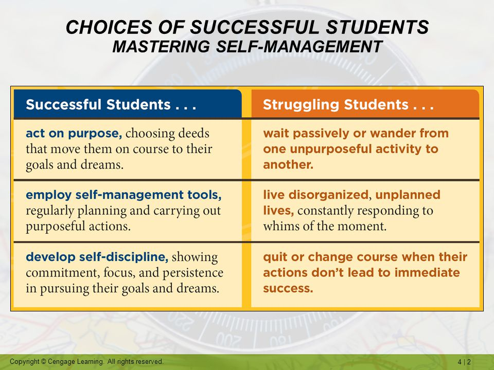 CHOICES OF SUCCESSFUL STUDENTS MASTERING SELF-MANAGEMENT