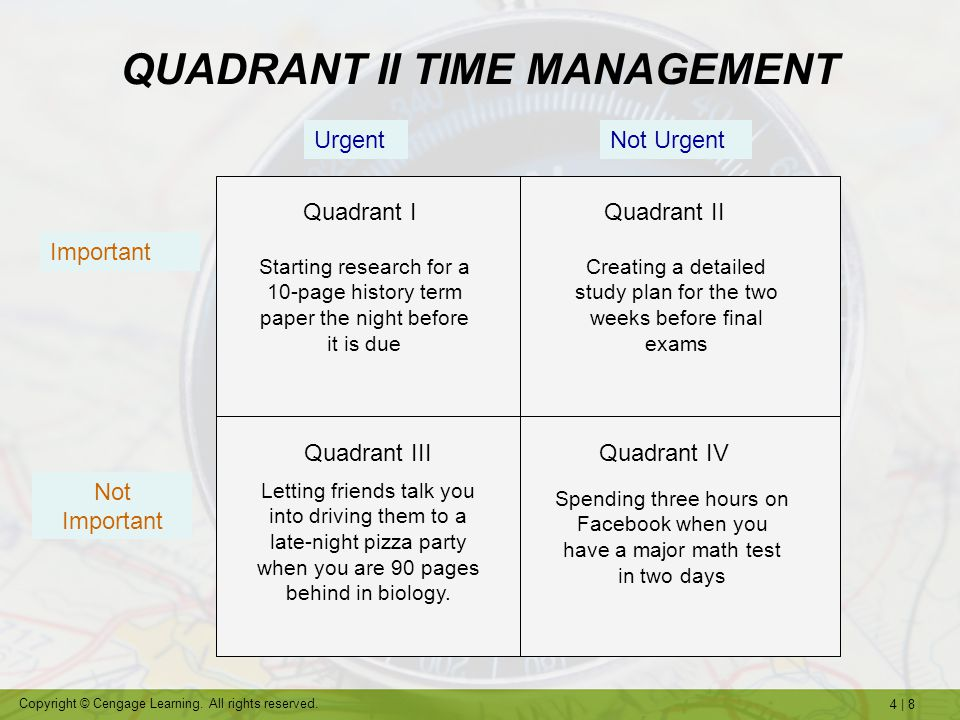 QUADRANT II TIME MANAGEMENT