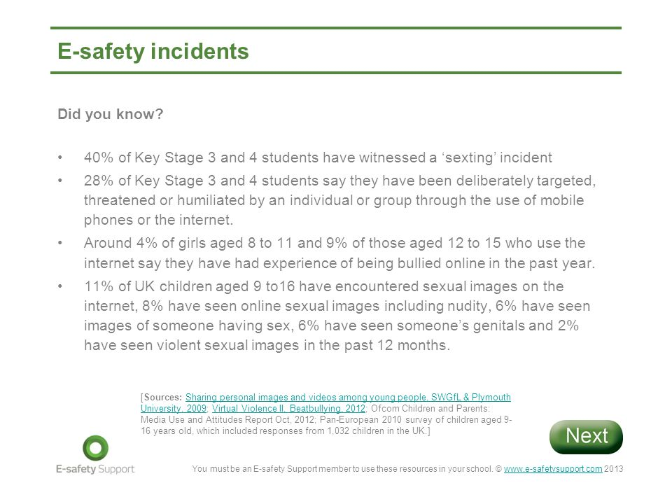 E-safety incidents Did you know