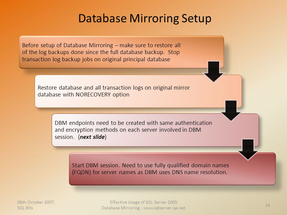 Database Mirroring Setup