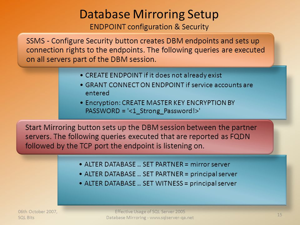 Database Mirroring Setup ENDPOINT configuration & Security
