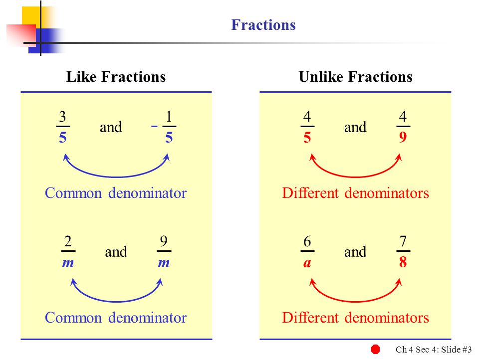 Fractions Like Fractions Unlike Fractions 5 5 9 m a 8