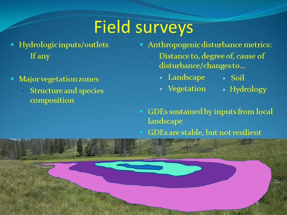 Field surveys Hydrologic inputs/outlets If any Major vegetation zones
