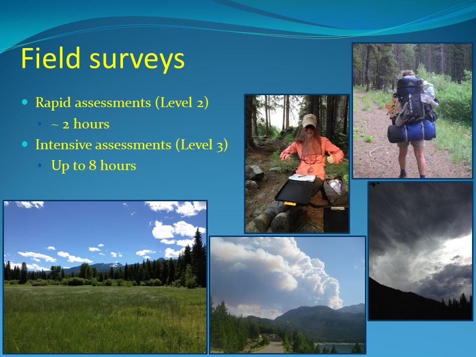 Field surveys Rapid assessments (Level 2) ~ 2 hours