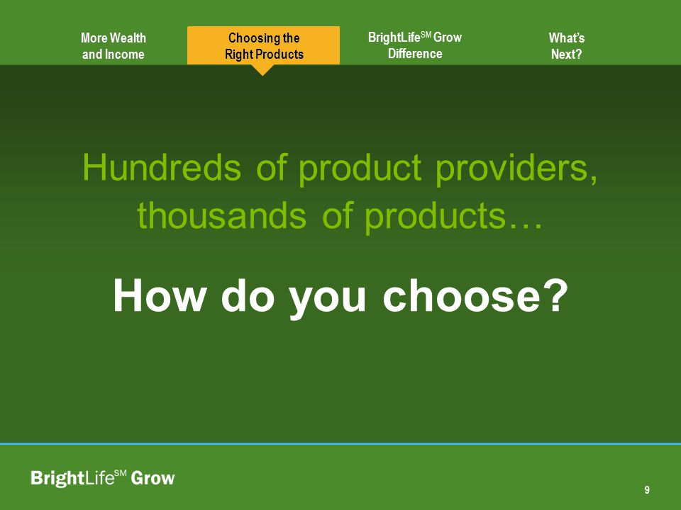 Choosing the Right Products Choosing the Right Products