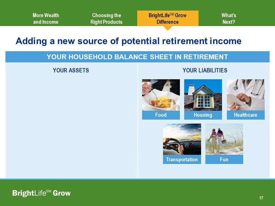 Choosing the Right Products YOUR HOUSEHOLD BALANCE SHEET IN RETIREMENT