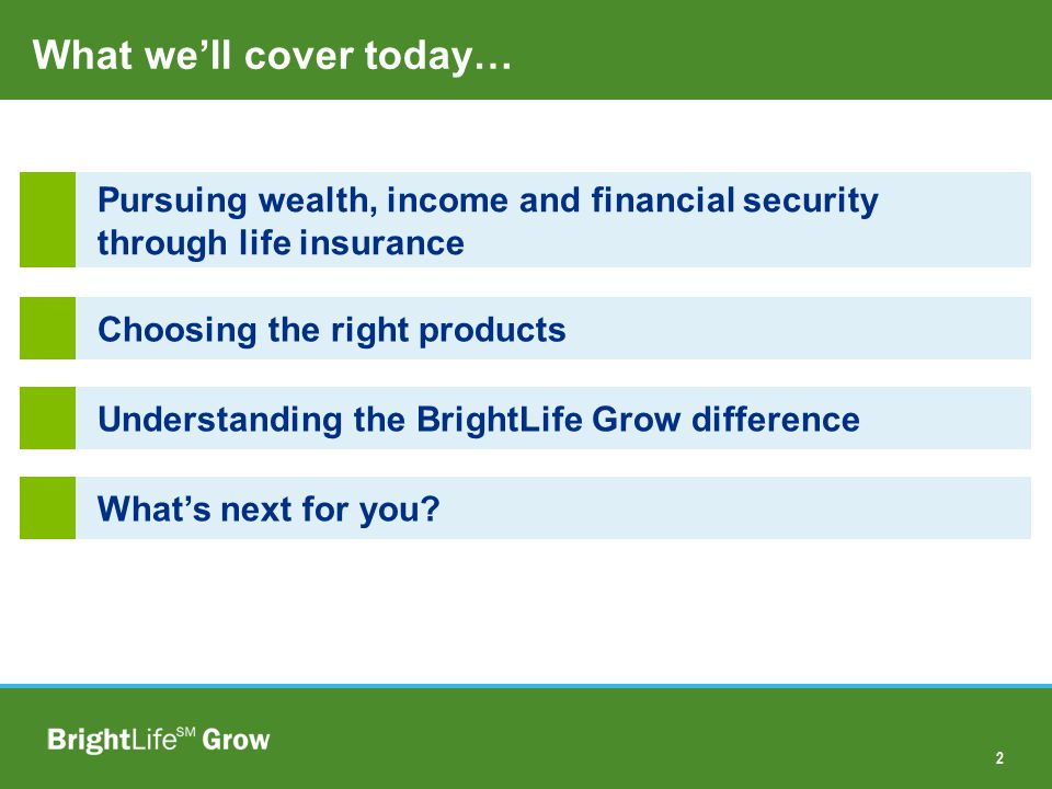Before we get started… Recognize the need to provide financial protection to your family through life insurance.