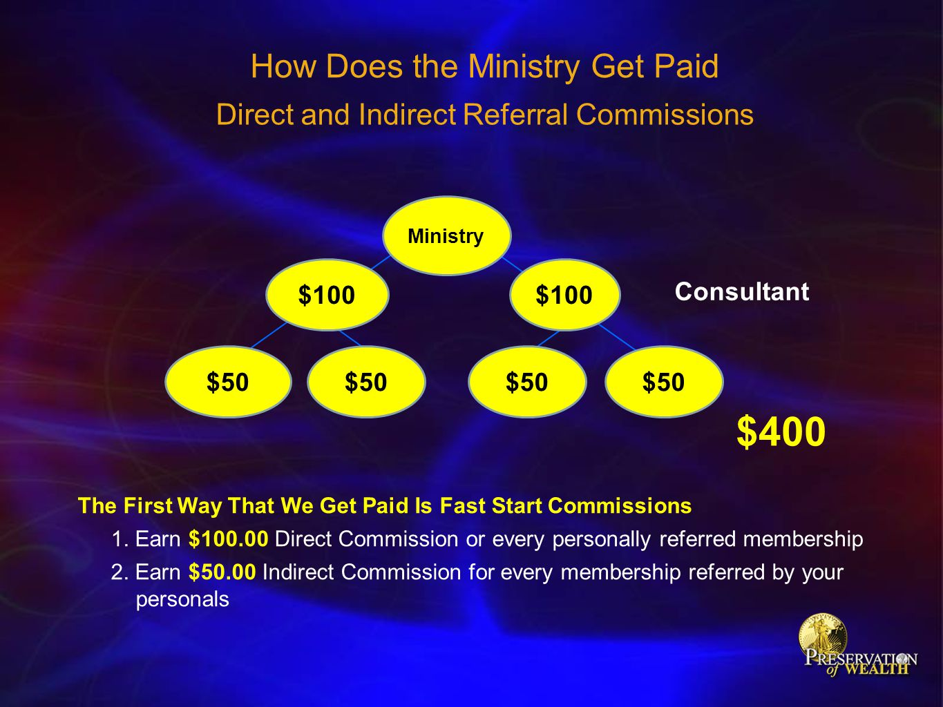 $400 How Does the Ministry Get Paid