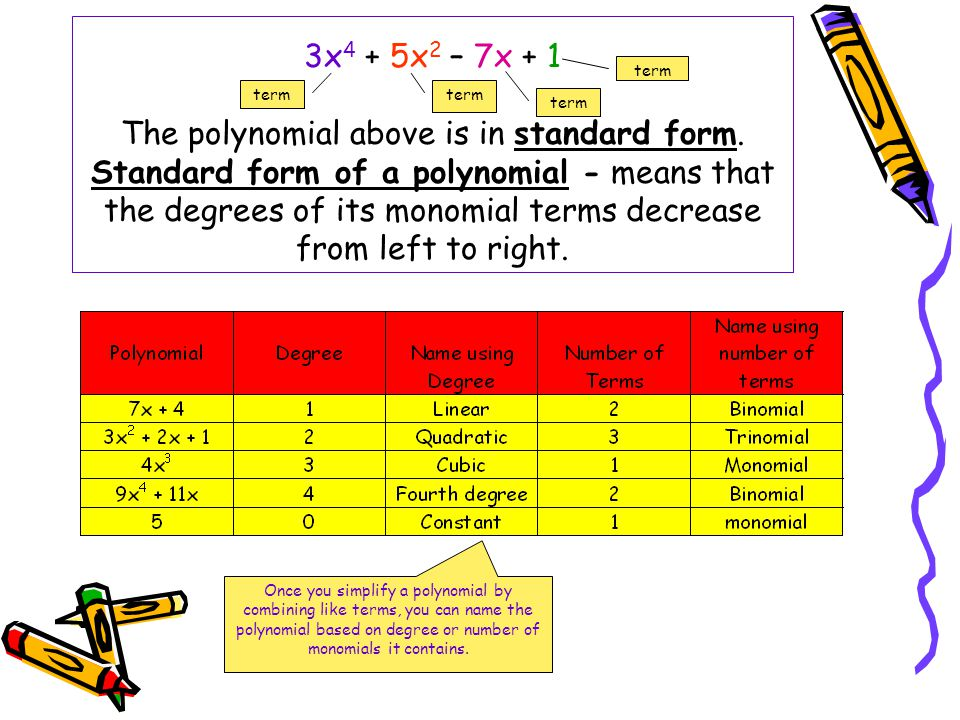 Write Polynomial In Standard Form Custom Paper Help