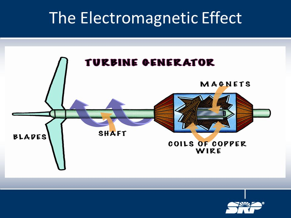 The Electromagnetic Effect