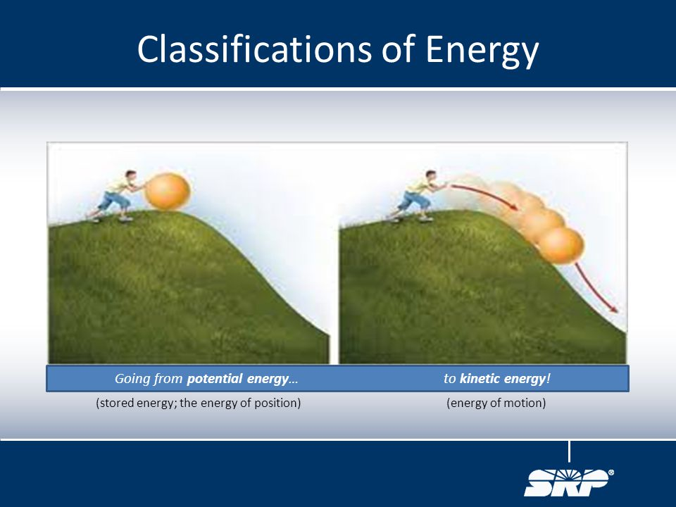 Classifications of Energy