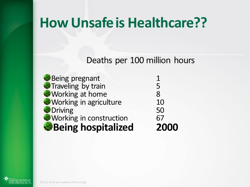 How Unsafe is Healthcare