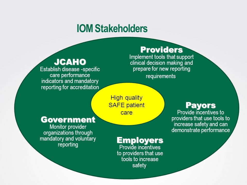 IOM Stakeholders Providers JCAHO Payors Government Employers