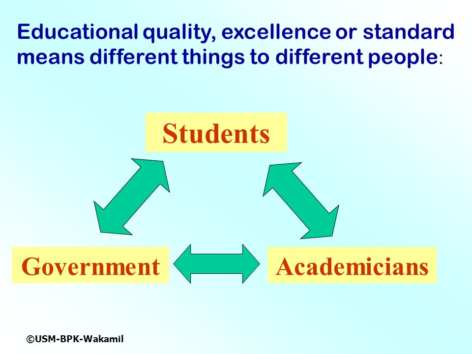 Students Government Academicians