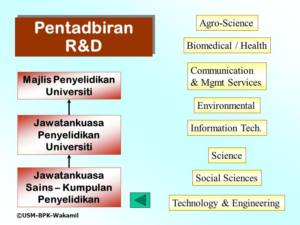 Pentadbiran R&D Agro-Science Biomedical / Health