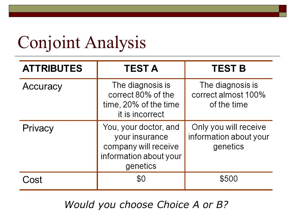 Conjoint Analysis ATTRIBUTES TEST A TEST B Accuracy Privacy Cost