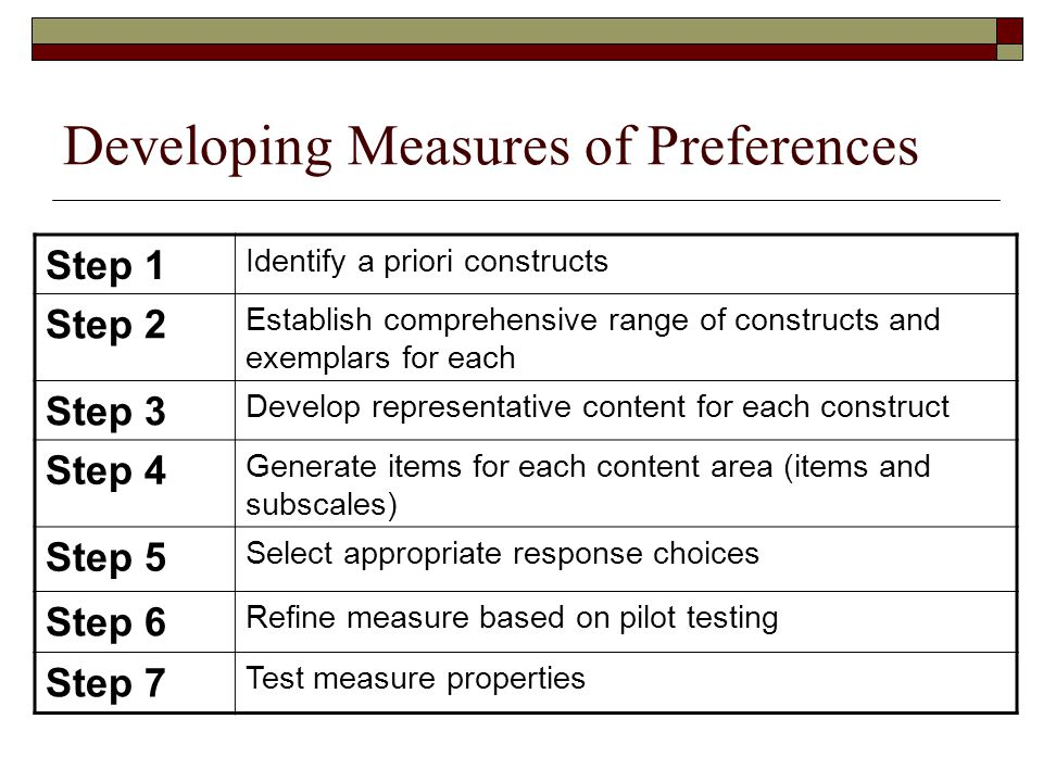 Developing Measures of Preferences
