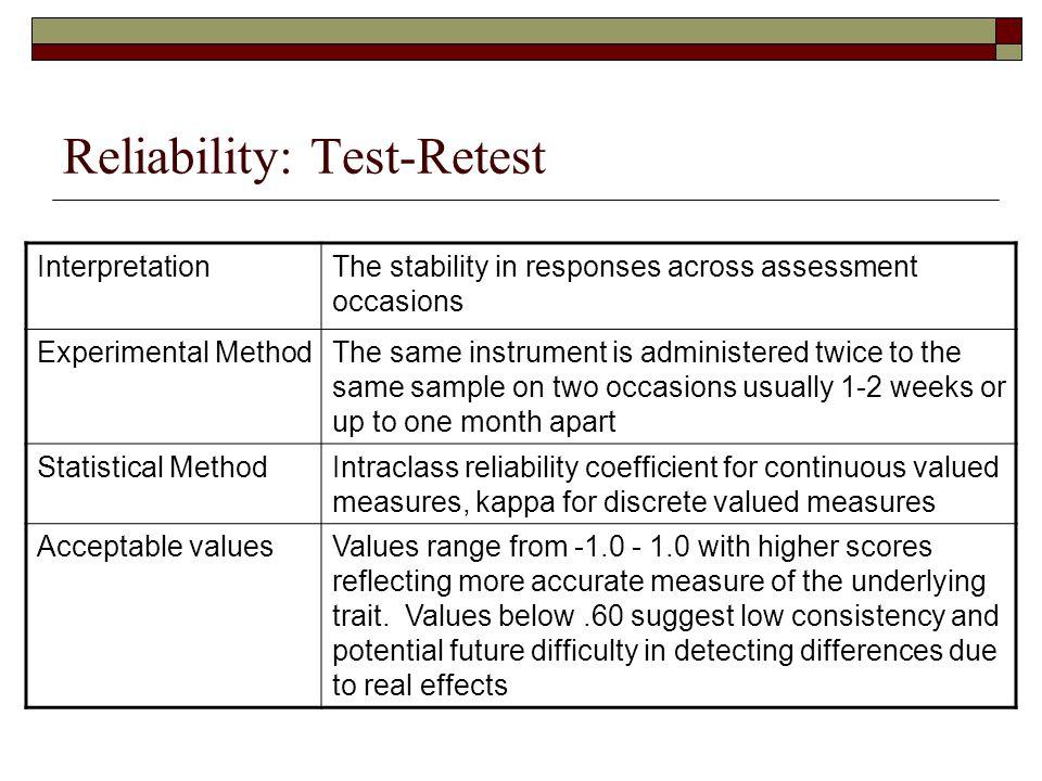 Reliability: Test-Retest