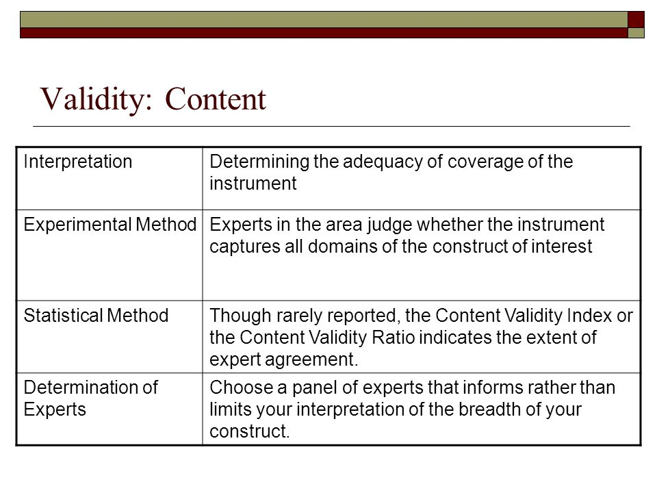 Validity: Content Interpretation