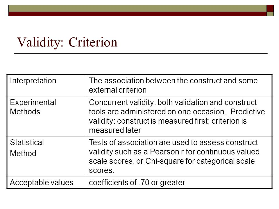 Validity: Criterion Interpretation