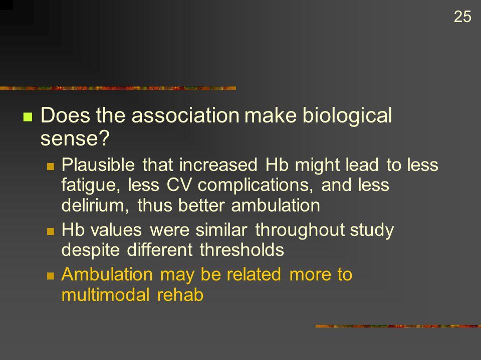 Does the association make biological sense