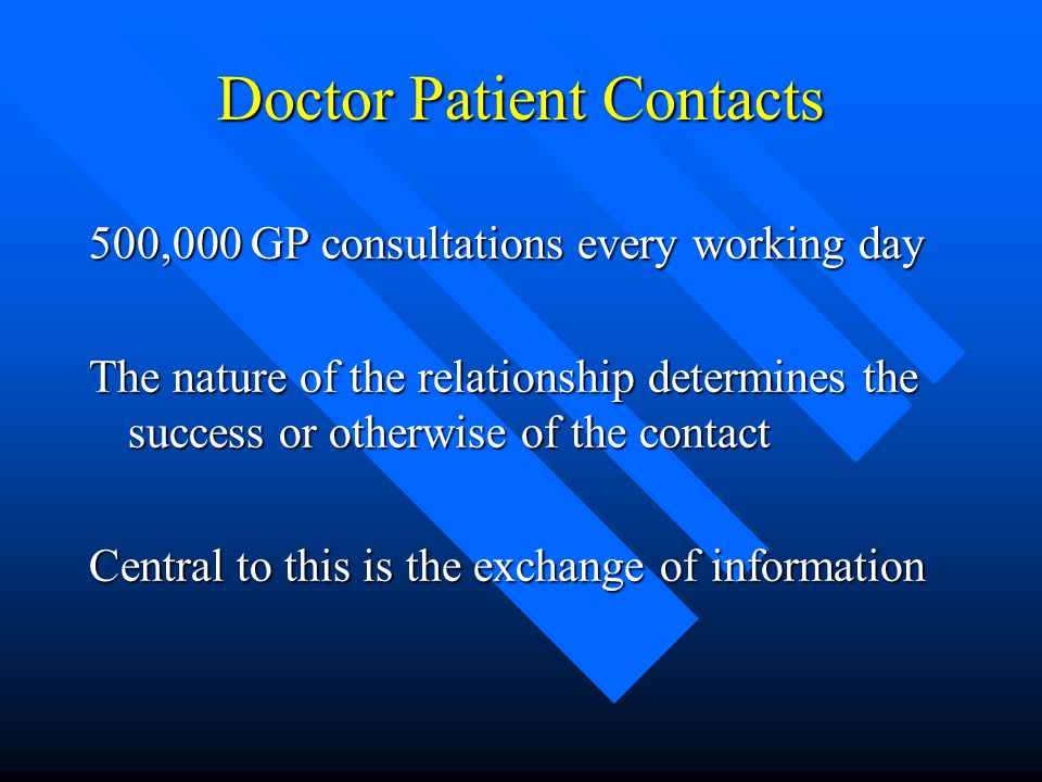 Doctor Patient Contacts