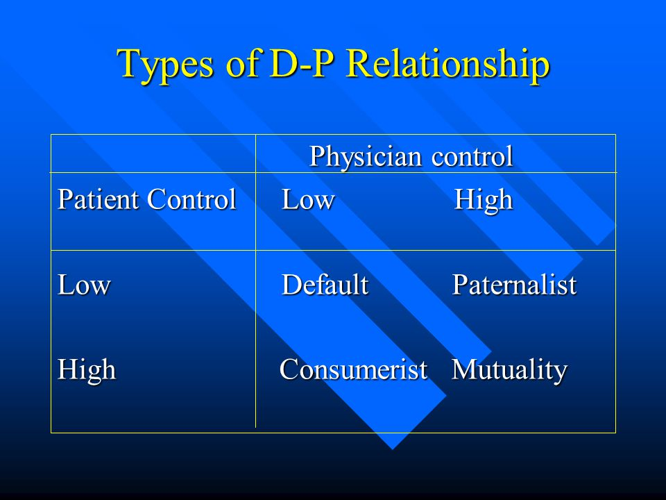 Types of D-P Relationship