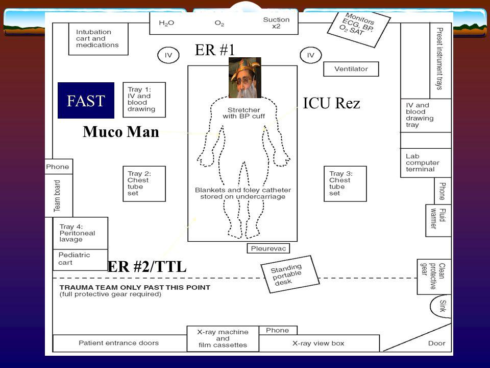 ER #1 FAST ICU Rez Muco Man ER #2/TTL