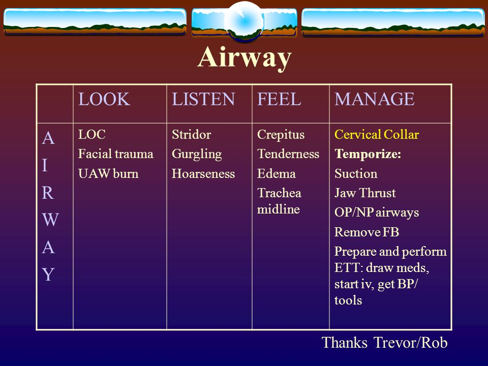 Airway LOOK LISTEN FEEL MANAGE A I R W Y Thanks Trevor/Rob LOC