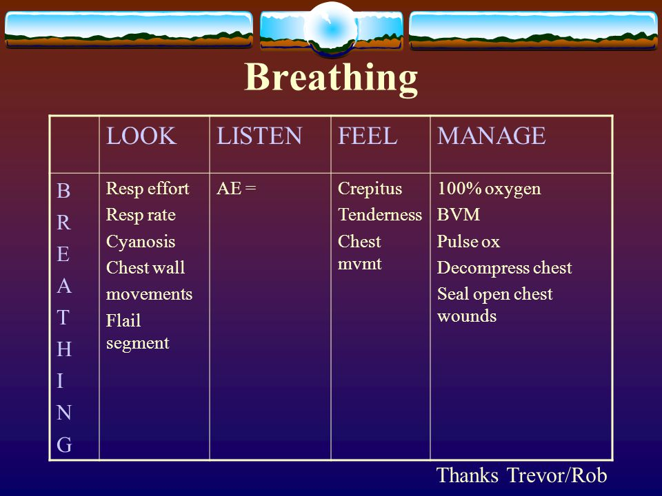 Breathing LOOK LISTEN FEEL MANAGE B R E A T H I N G Thanks Trevor/Rob