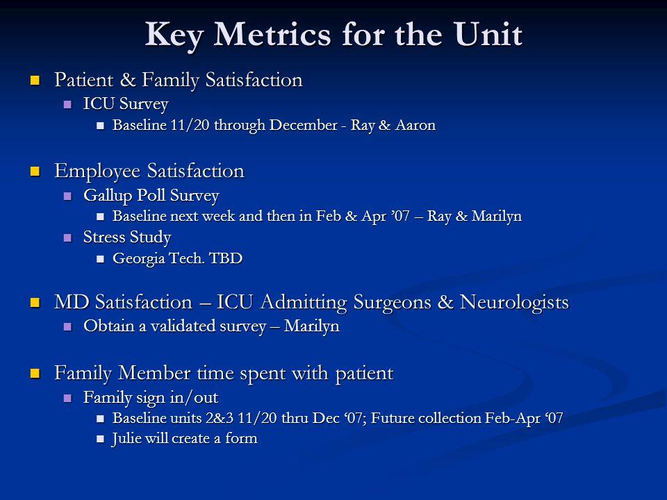Key Metrics for the Unit