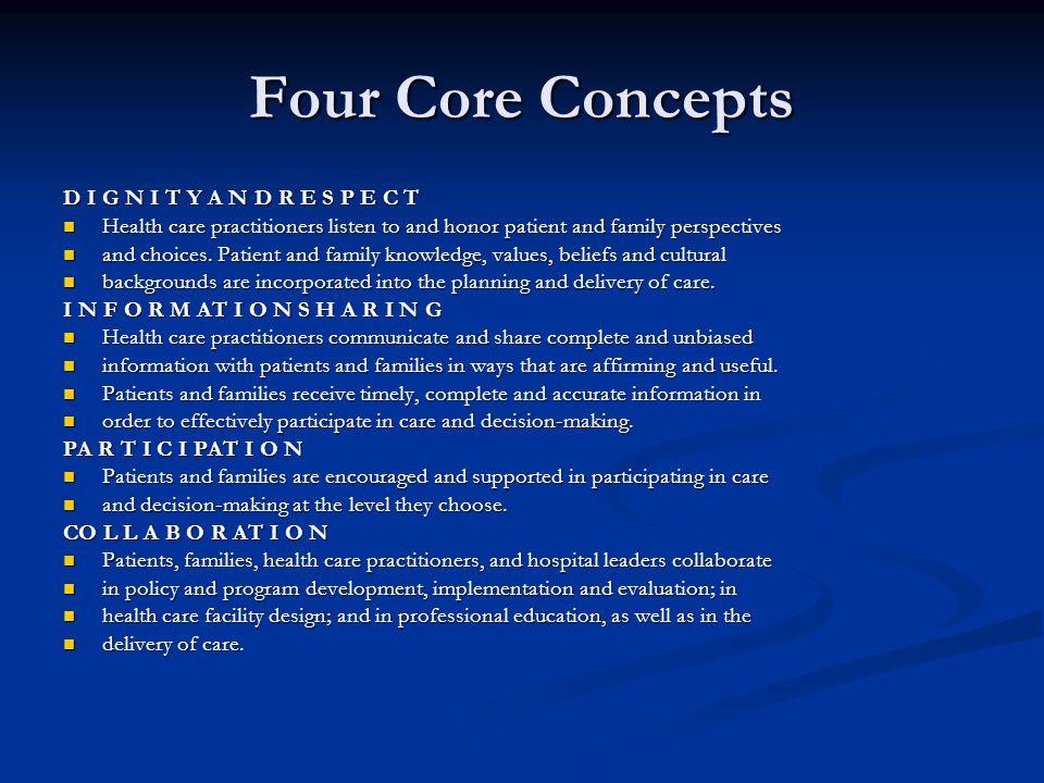 Four Core Concepts D I G N I T Y A N D R E S P E C T