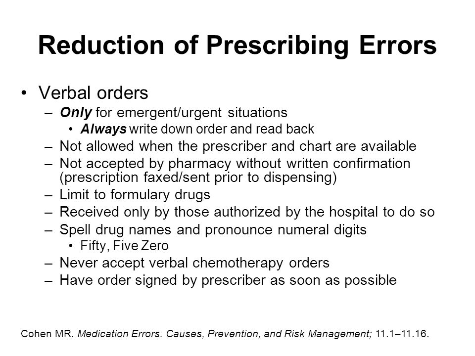 Reduction of Prescribing Errors