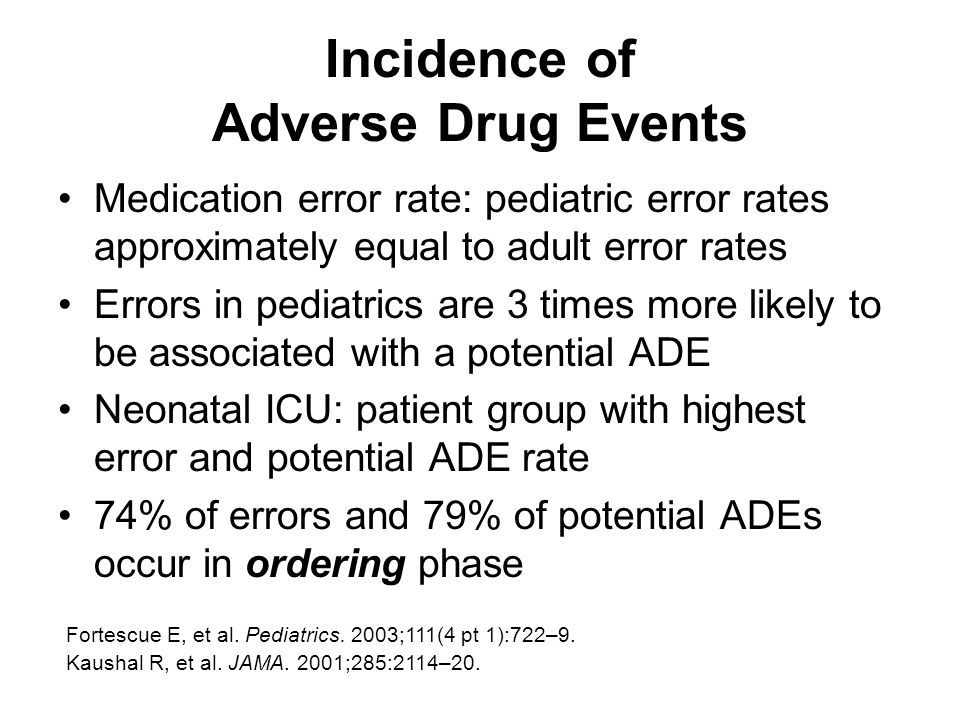 Incidence of Adverse Drug Events