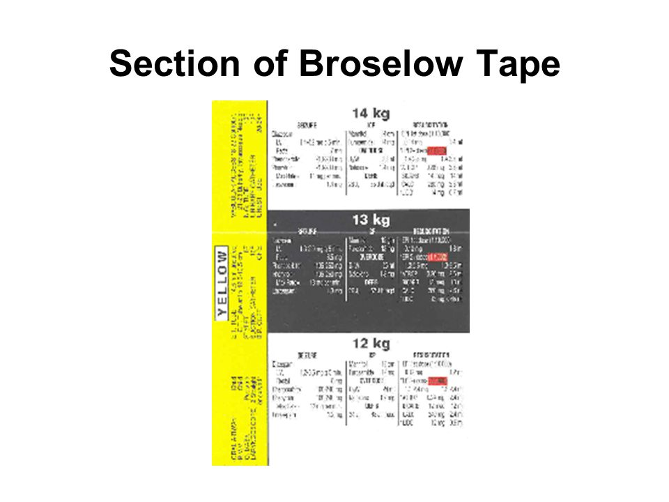 Section of Broselow Tape