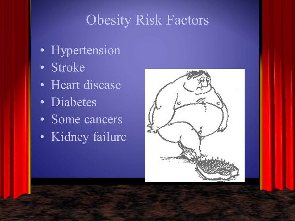 Obesity Risk Factors Hypertension Stroke Heart disease Diabetes
