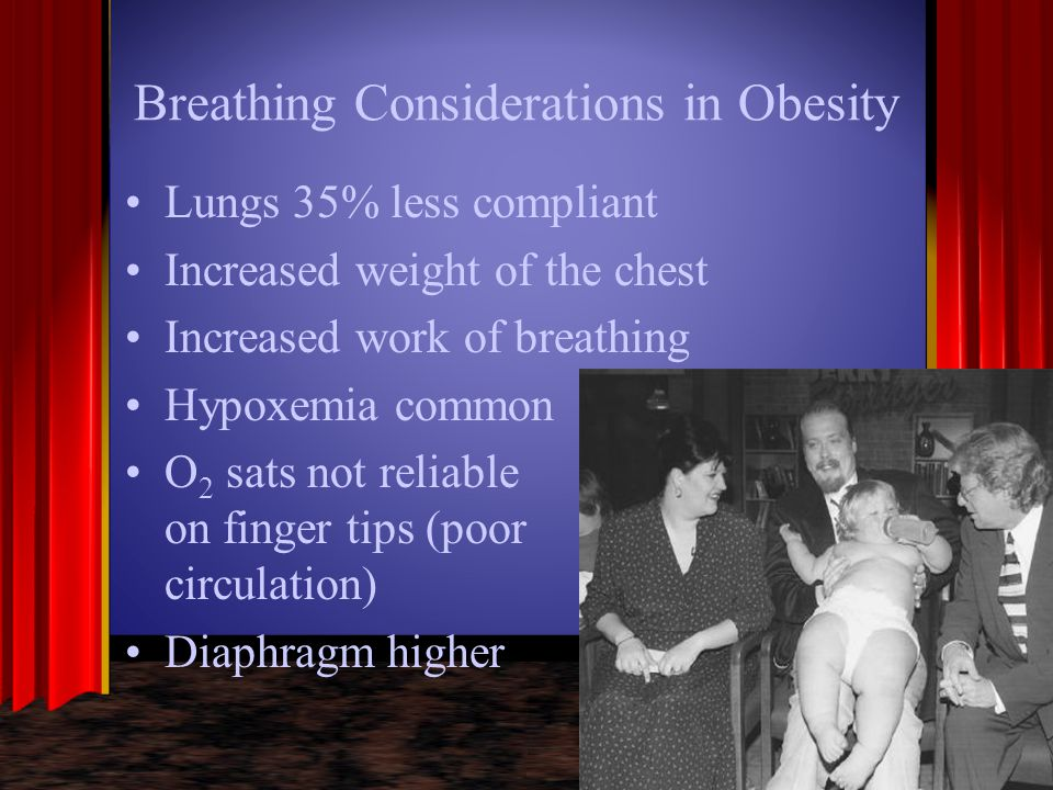 Breathing Considerations in Obesity