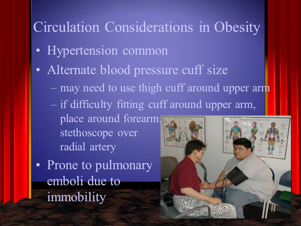 Circulation Considerations in Obesity